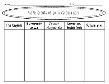 South Carolina People Groups Passages, Worksheets, and Sort