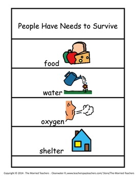 People Have Needs Foldable