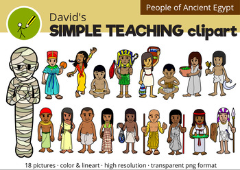 People and jobs of Ancient Egipt with free preview