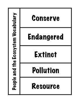 People and the Ecosystem Vocabulary Interactive Science Foldable