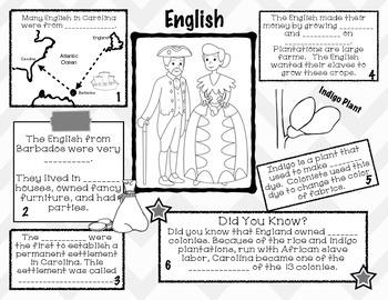 People of the Carolina Colony (South Carolina)- Fact Files