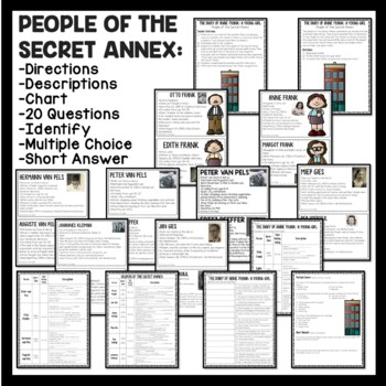 People of the Secret Annex in Diary of Young Girl: Anne Frank Activity, Question
