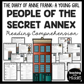 People of the Secret Annex in Diary of Young Girl, Anne Fr