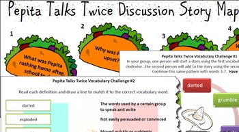 Pepita Talks Twice Comprehension Activities and Test Prep (Harcourt)