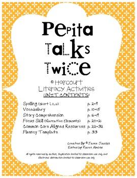 Pepita Talks Twice (Supplemental Materials)