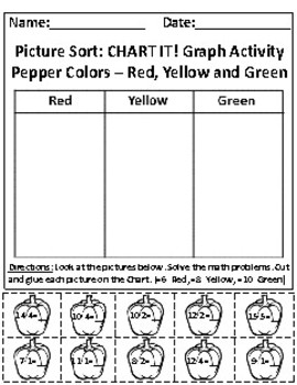 Subtraction and Pepper Colors: Red, Yellow and Green Picture Sort Graph Activity