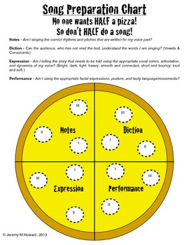 Pepperoni Pizza Song Preparation Chart
