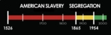 Percent Analysis of American Slavery and Segregation Timeline
