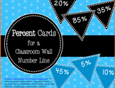 Percent Banner Cards for Classroom Decimal Wall Number Line