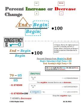 Percent Change: Increase or Decrease