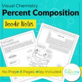 Percent Composition Doodle Notes