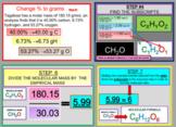 Percent Composition, Empirical & Molecular Formulas, of Co
