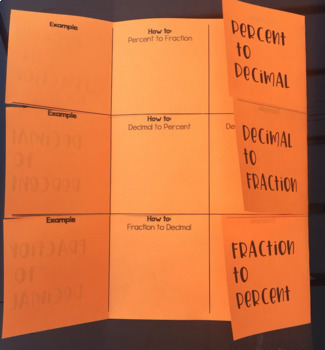 Fraction Flipbook