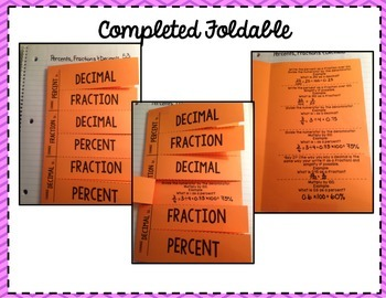 Percent, Decimal and Fraction Foldable
