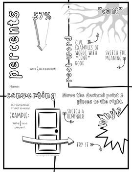 Percent Doodle Notes