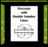 Double Number Line Models Using Percents