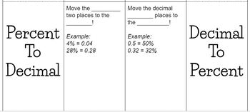 Percent, Fraction, Decimal Foldable