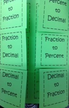 Percent, Fraction, Decimals Foldable