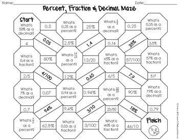 Percent Fraction And Decimal Maze By To The Square Inch