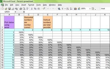 Percent Grading Tool