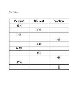 Percent Introduction