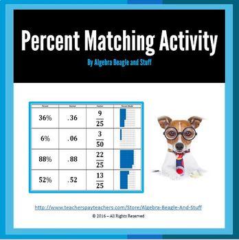 Percent Matching Activity