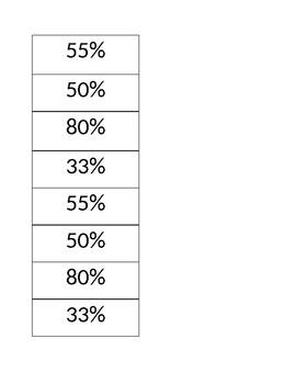 Percent Model Sort
