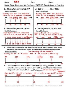 Tape Diagrams and Percent Made Easy for Common Core Standards