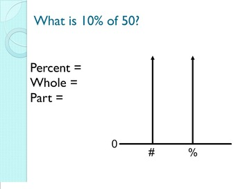 Percent Problems with Double Number Lines