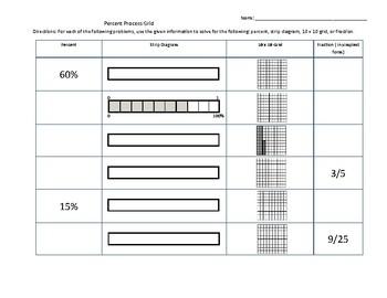 Percent Process Grid