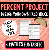Percent Project Design Your Own Taco Truck