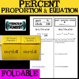 Percent Proportion AND Equation Foldable Notes for Interactive Notebook