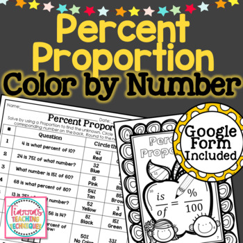 Percent Proportion: Color By Solution