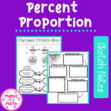 Percent Proportion Sketch Notes
