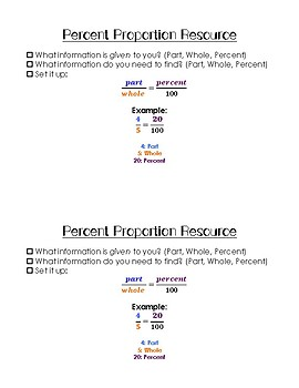 Percent Proportion Resource/Scaffold