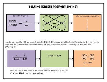 Percent Proportions Flow Map