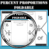 Percent Proportions Foldable Graphic Organizer