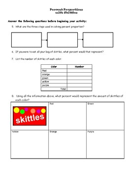 Percent Proportions with Skittles