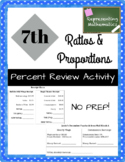 Percent Review Activity