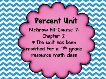 Percent Review - McGraw Hill Course 2 (modified)