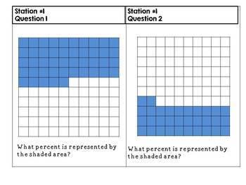 Percent Stations