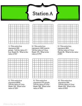 Percent Stations with a Hundreds Chart