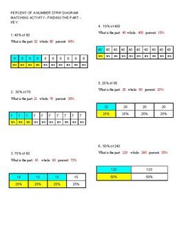 Percent of a Number Strip Diagram Models TEKS 6.5b