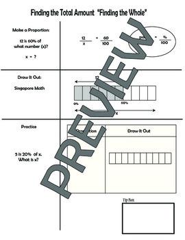 Percent Unit CCSS Grade 6 Math  6.RP.3c