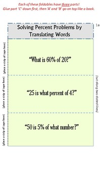 Percent Word Problems Foldable/Notes