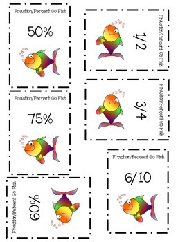 Percent and Fraction GO-FISH