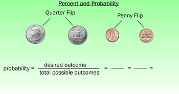 Percent and Probability: The Coin Flip Project