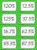 Percent, decimal and fraction activity