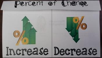 Percent of Change 7.4D