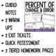 Percent of Change and Error Lesson Bundle
